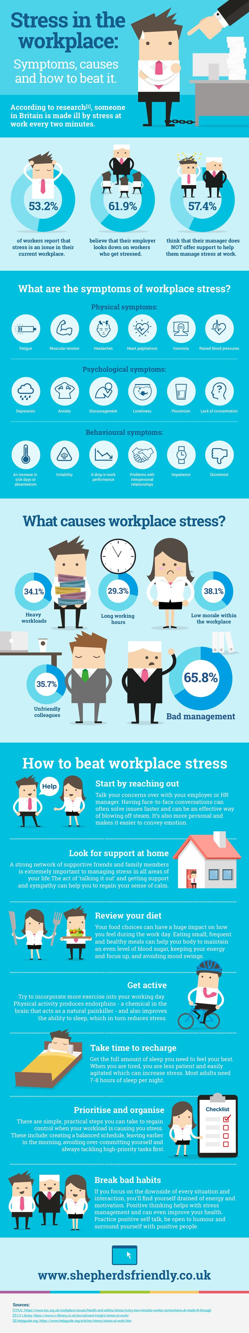 Stress at work: Symptoms, causes and how to beat it via Shepherds Friendly Society